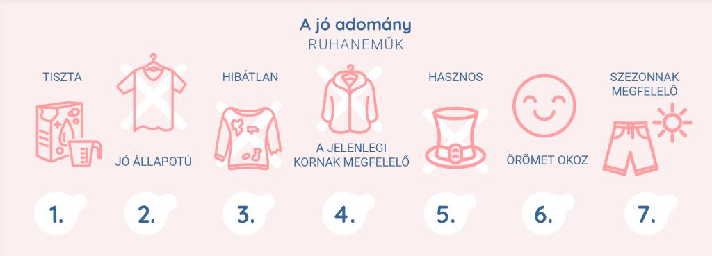 Jotett Csomag 2 A Jo Adomany