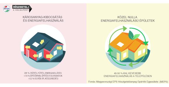 Energiafelhasznalas